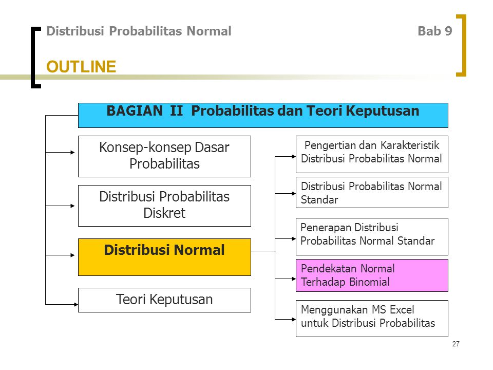 27 OUTLINE BAGIAN II Probabilitas dan Teori Keputusan Konsep-konsep Dasar Probabilitas Distribusi Probabilitas Diskret Distribusi Normal Teori Keputusan Pengertian dan Karakteristik Distribusi Probabilitas Normal Distribusi Probabilitas Normal Standar Penerapan Distribusi Probabilitas Normal Standar Pendekatan Normal Terhadap Binomial Menggunakan MS Excel untuk Distribusi Probabilitas Distribusi Probabilitas Normal Bab 9