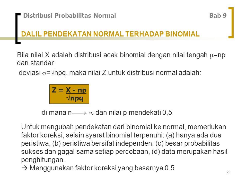 29 DALIL PENDEKATAN NORMAL TERHADAP BINOMIAL Bila nilai X adalah distribusi acak binomial dengan nilai tengah  =np dan standar deviasi  =  npq, maka nilai Z untuk distribusi normal adalah: di mana n  dan nilai p mendekati 0,5 Distribusi Probabilitas Normal Bab 9 Z = X - np  npq Untuk mengubah pendekatan dari binomial ke normal, memerlukan faktor koreksi, selain syarat binomial terpenuhi: (a) hanya ada dua peristiwa, (b) peristiwa bersifat independen; (c) besar probabilitas sukses dan gagal sama setiap percobaan, (d) data merupakan hasil penghitungan.