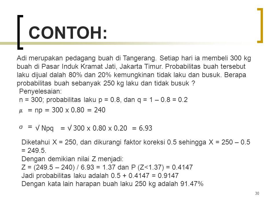 30 Adi merupakan pedagang buah di Tangerang.