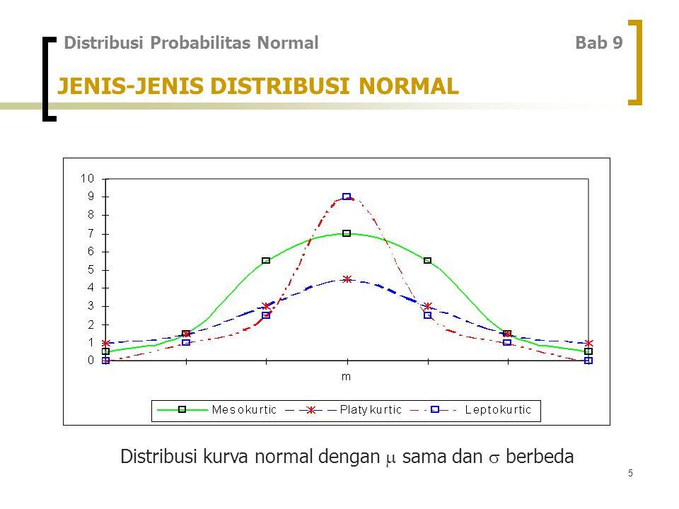5 JENIS-JENIS DISTRIBUSI NORMAL Distribusi kurva normal dengan  sama dan  berbeda Distribusi Probabilitas Normal Bab 9