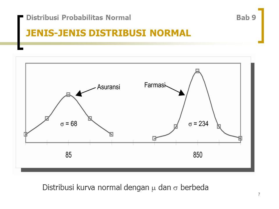 28 PENDEKATAN NORMAL TERHADAP BINOMIAL Apabila kita perhatikan suatu distribusi probabilitas binomial, dengan semakin besarnya nilai n, maka semakin mendekati nilai distribusi normal.