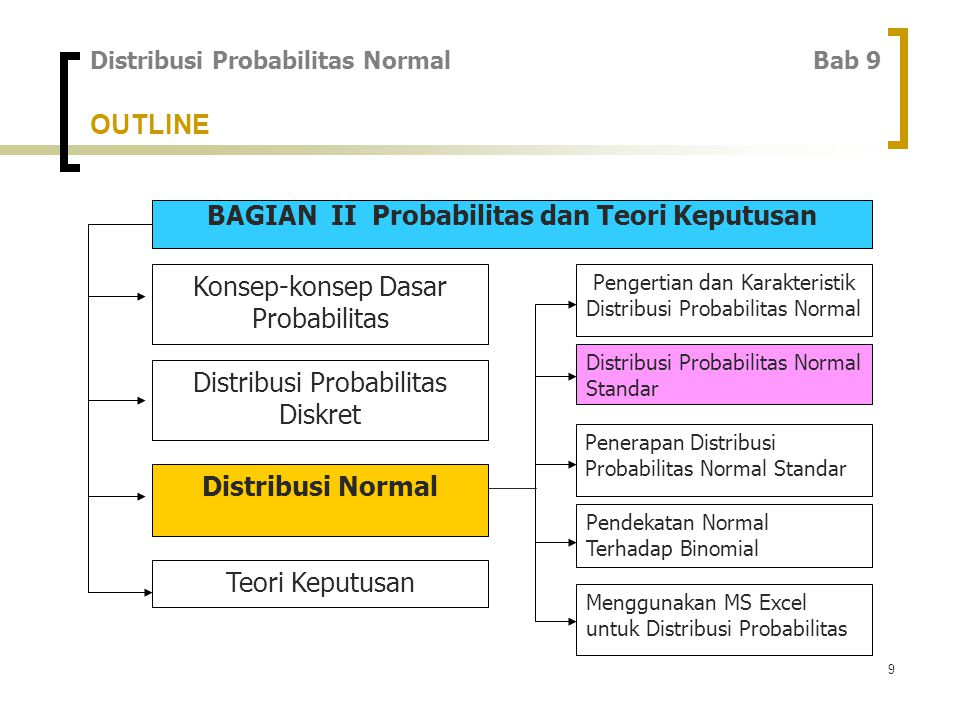 10 TRANSFORMASI DARI X KE Z Contoh Soal: Harga saham di BEJ mempunyai nilai tengah (X)=490,7 dan standar deviasinya 144,7.