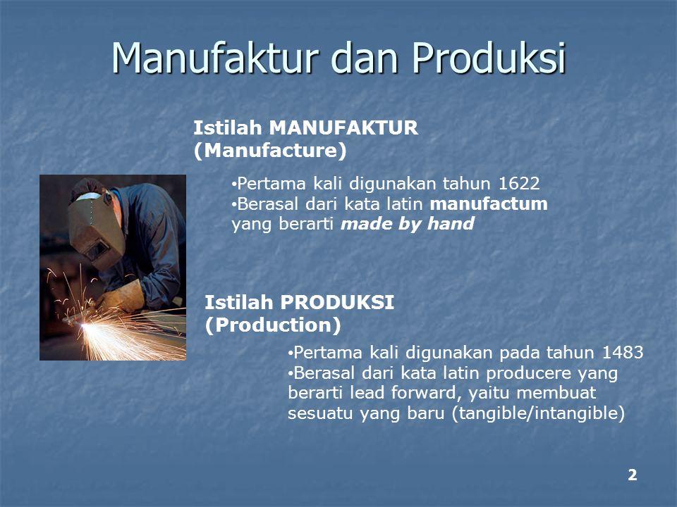 Definisi Manufaktur dan Produksi Manufacturing adalah proses konversi suatu desain menjadi produk akhir.