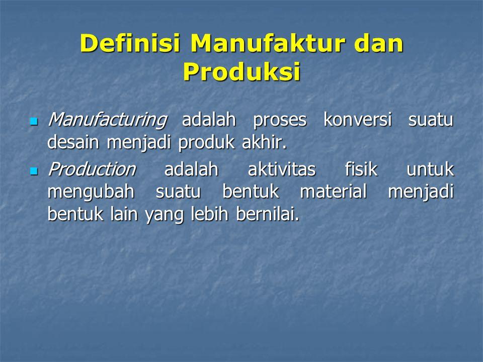 Sistem Manufaktur Sistem manufaktur adalah sistem yang melakukan proses transformasi/konversi keinginan (needs) konsumen menjadi produk jadi yang berkualitas tinggi.