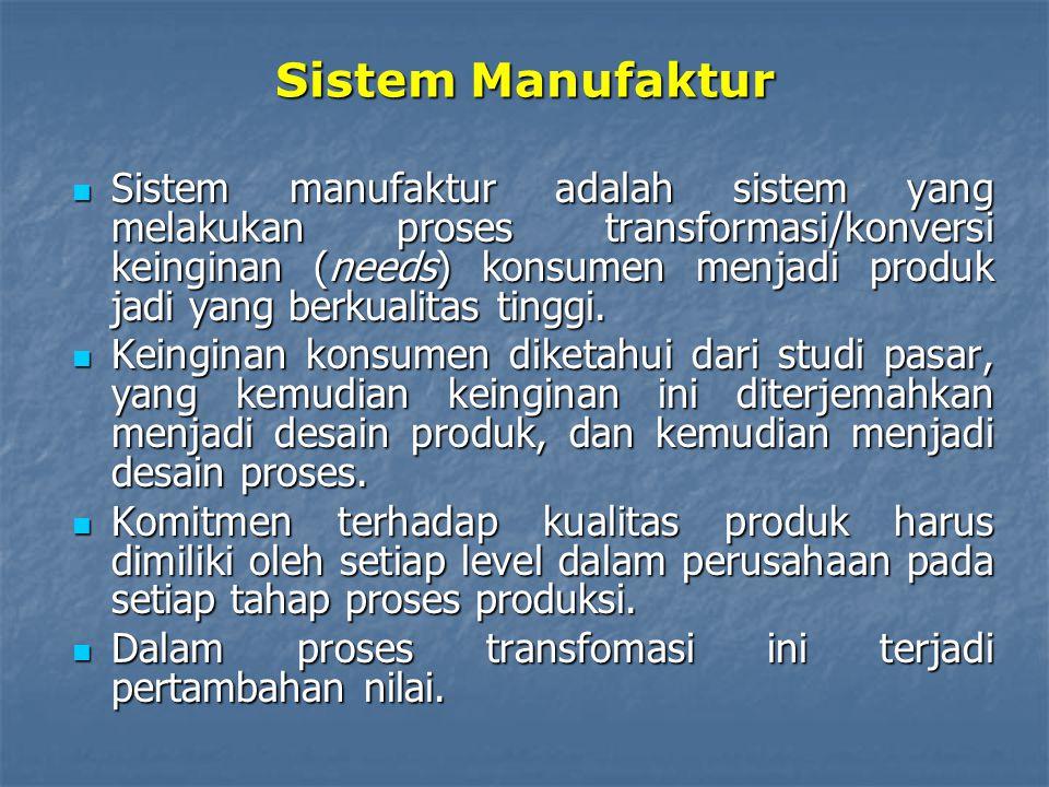 Sistem Produksi (1) Sistem produksi adalah sistem yang melakukan proses transformasi atau konversi bahan mentah menjadi produk jadi dengan kualitas tinggi dan sesuai dengan desain produk yang telah ditetapkan.