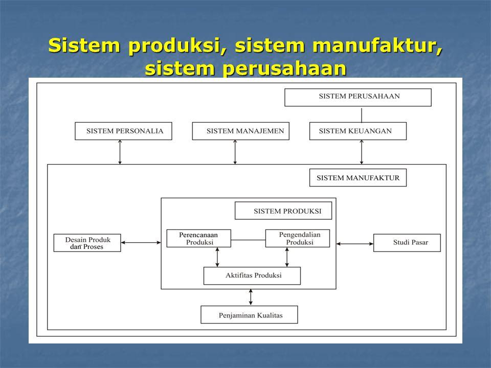 Desain strategi proses manufaktur membutuhkan pengambilan keputusan dalam tiga daerah dasar: Desain strategi proses manufaktur membutuhkan pengambilan keputusan dalam tiga daerah dasar: Proses manufaktur Proses manufaktur Tanggapan permintaan Tanggapan permintaan Perencanaan dan sistem kontrol Perencanaan dan sistem kontrol