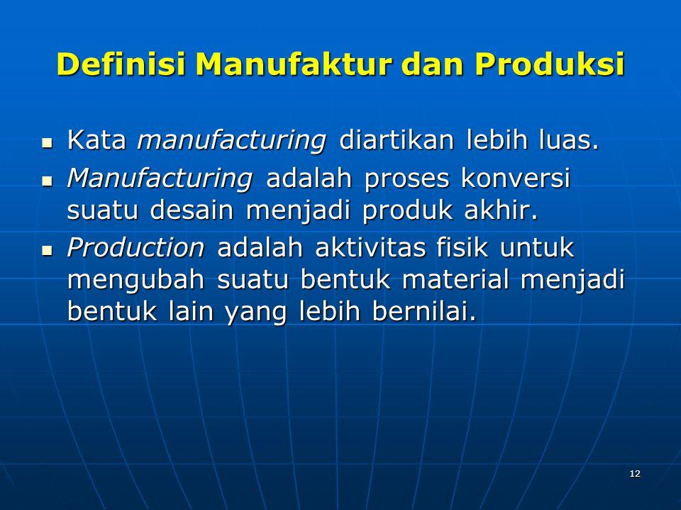 12 Definisi Manufaktur dan Produksi Kata manufacturing diartikan lebih luas. Kata manufacturing diartikan lebih luas. Manufacturing adalah proses konv