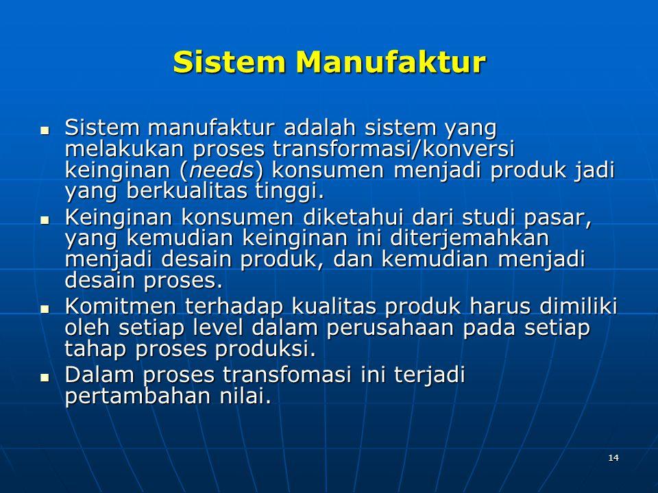 14 Sistem Manufaktur Sistem manufaktur adalah sistem yang melakukan proses transformasi/konversi keinginan (needs) konsumen menjadi produk jadi yang b