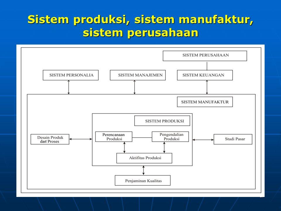 17 Sistem produksi, sistem manufaktur, sistem perusahaan
