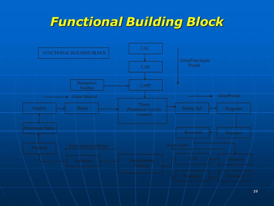 19 Functional Building Block