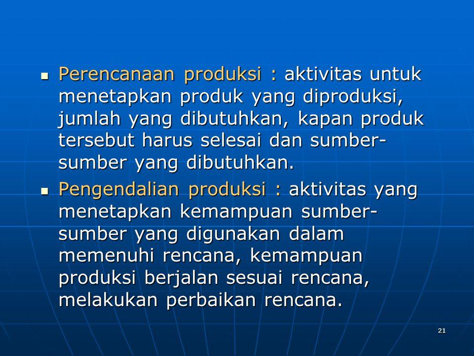 21 Perencanaan produksi : aktivitas untuk menetapkan produk yang diproduksi, jumlah yang dibutuhkan, kapan produk tersebut harus selesai dan sumber- s