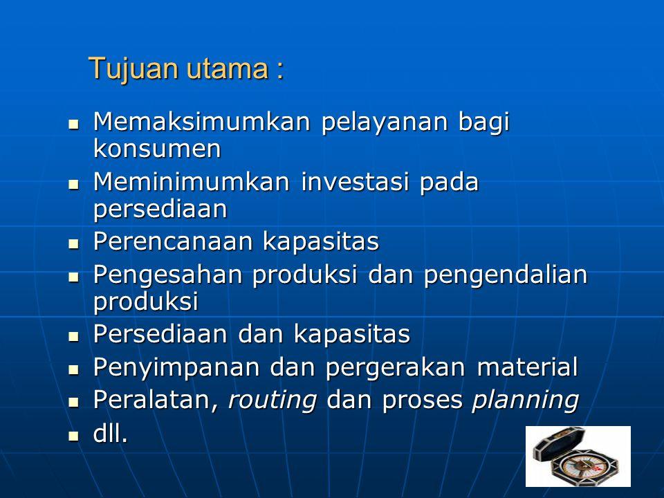 22 Tujuan utama : Memaksimumkan pelayanan bagi konsumen Memaksimumkan pelayanan bagi konsumen Meminimumkan investasi pada persediaan Meminimumkan inve