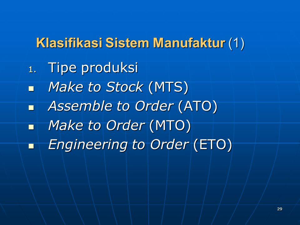 29 Klasifikasi Sistem Manufaktur (1) 1. Tipe produksi Make to Stock (MTS) Make to Stock (MTS) Assemble to Order (ATO) Assemble to Order (ATO) Make to
