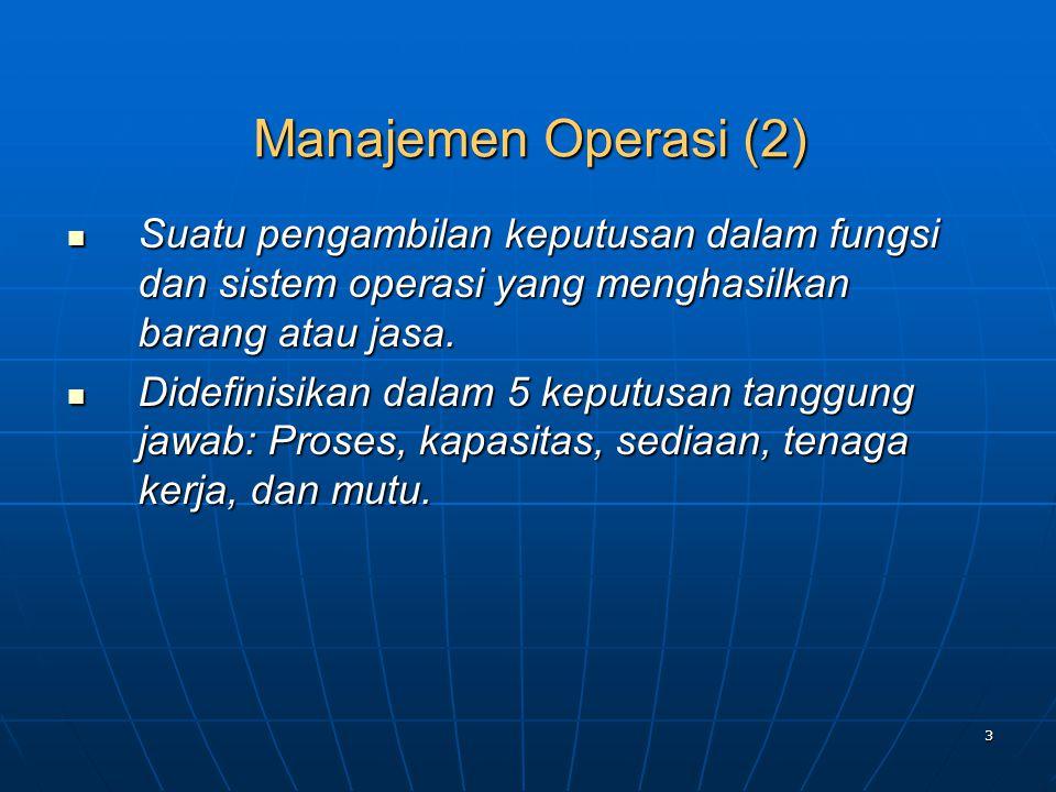 3 Manajemen Operasi (2) Suatu pengambilan keputusan dalam fungsi dan sistem operasi yang menghasilkan barang atau jasa. Suatu pengambilan keputusan da