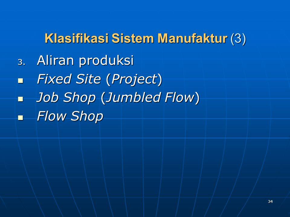 34 Klasifikasi Sistem Manufaktur (3) 3. Aliran produksi Fixed Site (Project) Fixed Site (Project) Job Shop (Jumbled Flow) Job Shop (Jumbled Flow) Flow