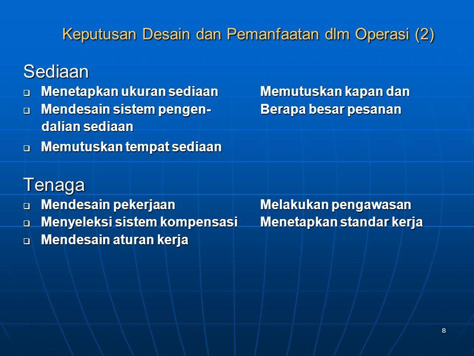 8 Keputusan Desain dan Pemanfaatan dlm Operasi (2) Sediaan  Menetapkan ukuran sediaanMemutuskan kapan dan  Mendesain sistem pengen- Berapa besar pes