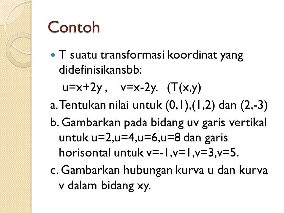 Transformasi Koordinat Jika T suatu transformasi koordinat satu- satu, maka bisa dicari invers atau transformasi balikannya dari T, yakni T -1 dari bidang uv ke bidang xy x = F(u,v) y = G(u,v) Jika T suatu transformasi satu-satu maka inversnya T -1.