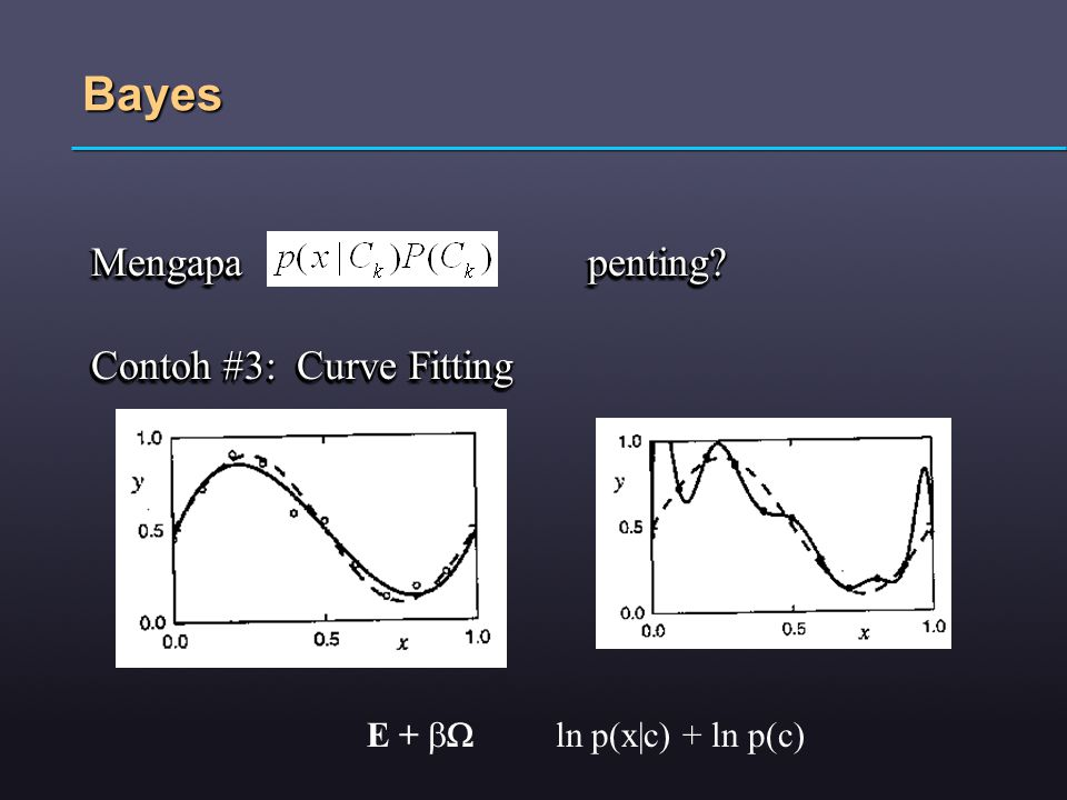 Bayes Mengapa penting? Contoh #3: Curve Fitting Mengapa penting? Contoh #3: Curve Fitting E +  ln p(x|c) + ln p(c)
