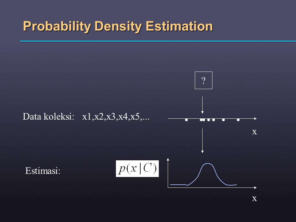 Probability Density Estimation Data koleksi: x1,x2,x3,x4,x5,... x x ? Estimasi: