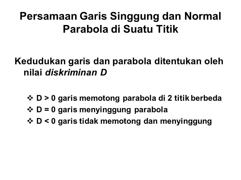 Persamaan Garis Singgung dan Normal Parabola di Suatu Titik Kedudukan garis dan parabola ditentukan oleh nilai diskriminan D  D > 0 garis memotong pa