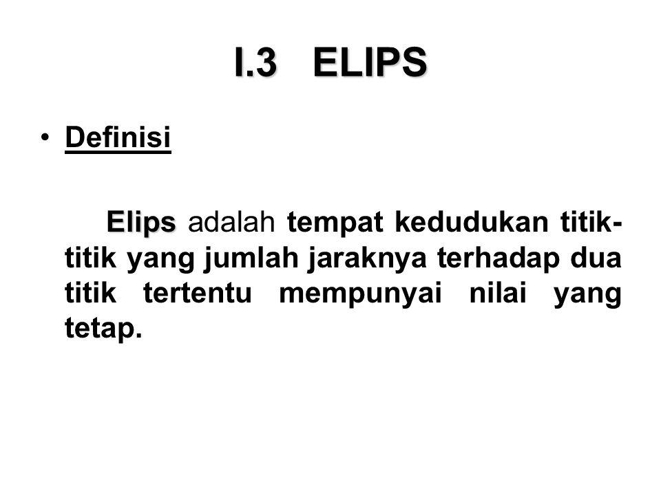I.3 ELIPS Definisi Elips Elips adalah tempat kedudukan titik- titik yang jumlah jaraknya terhadap dua titik tertentu mempunyai nilai yang tetap.