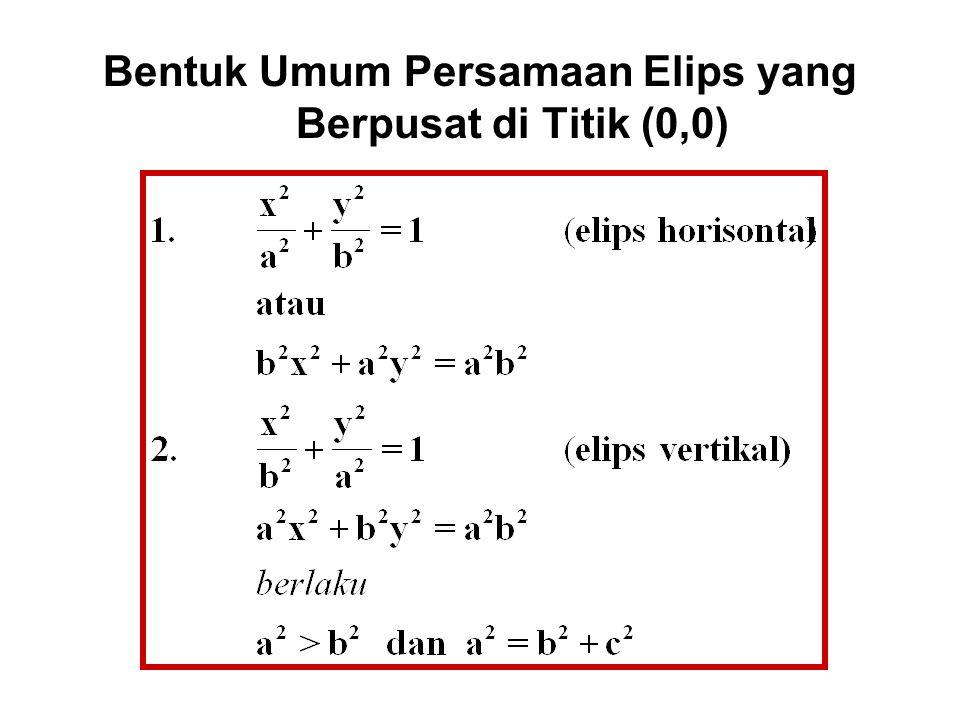 Bentuk Umum Persamaan Elips yang Berpusat di Titik (0,0)