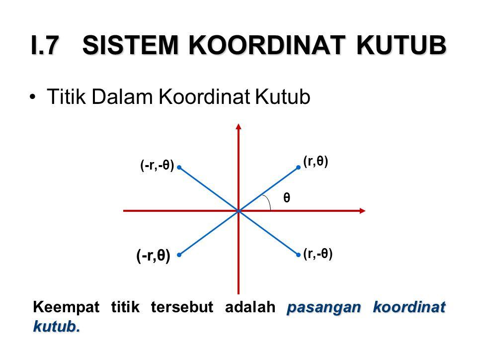 I.7 SISTEM KOORDINAT KUTUB Titik Dalam Koordinat Kutub (r,θ) (-r,θ) (r,-θ) (-r,-θ) θ pasangan koordinat kutub. Keempat titik tersebut adalah pasangan