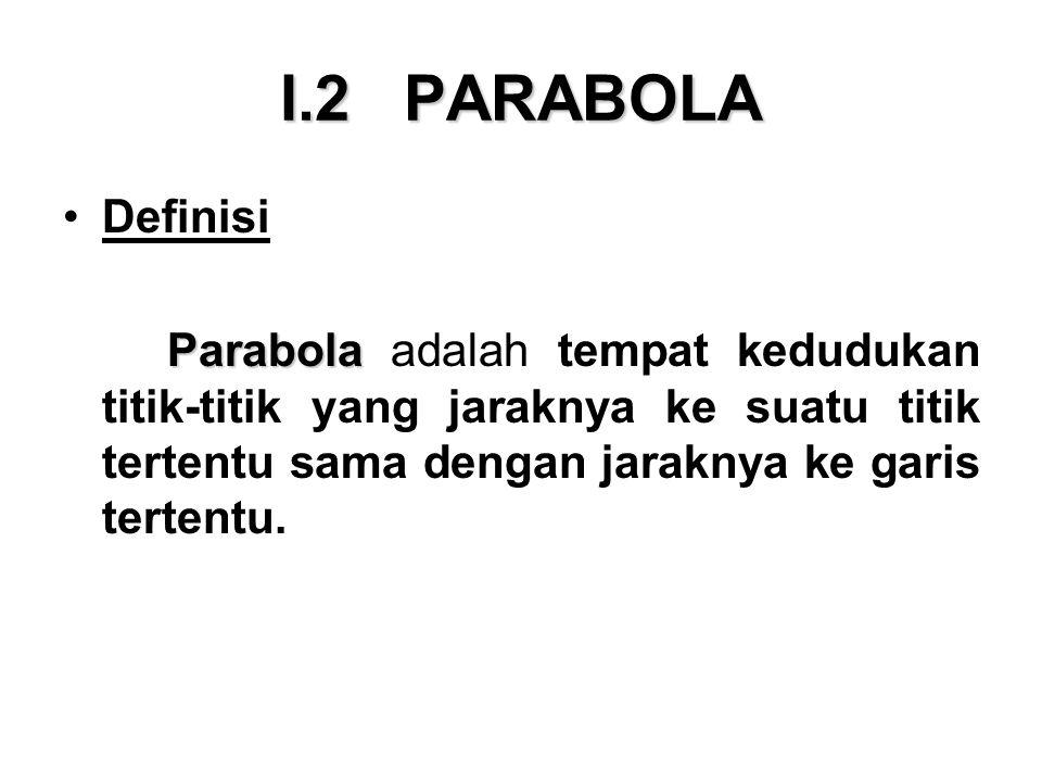 I.2 PARABOLA Definisi Parabola Parabola adalah tempat kedudukan titik-titik yang jaraknya ke suatu titik tertentu sama dengan jaraknya ke garis terten