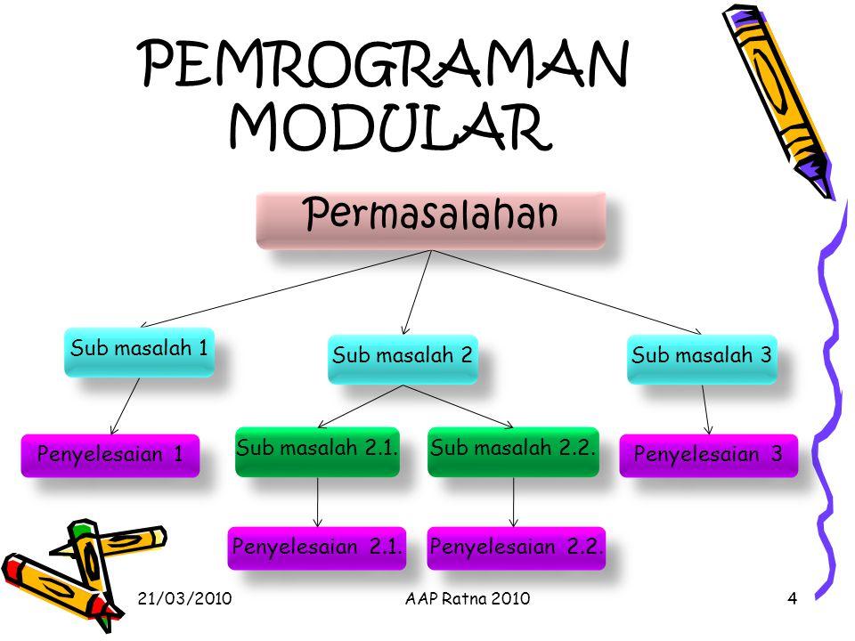 AAP Ratna 20104 PEMROGRAMAN MODULAR Sub masalah 1 Sub masalah 2 Sub masalah 3 Permasalahan Penyelesaian 1 Penyelesaian 2.1. Penyelesaian 3 Sub masalah