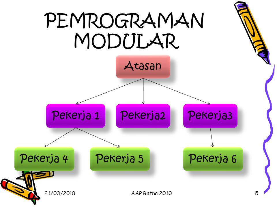 SUB MODUL [Minta pilihan] 21/03/2010AAP Ratna 2010 function MintaPilihan () scanf ('Pilihan:', pilihan) while pilihan 5 do printf ('Pilihan salah !') scanf ('Pilihan:', pilihan) ewhile return(pilihan) efunc
