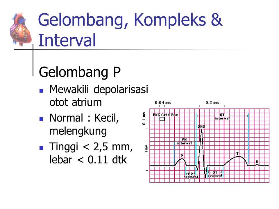 Gelombang, Kompleks & Interval Gelombang P Mewakili depolarisasi otot atrium Normal : Kecil, melengkung Tinggi < 2,5 mm, lebar < 0.11 dtk