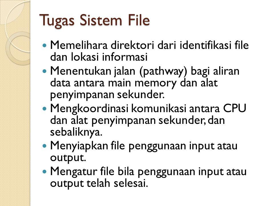 Tugas Sistem File Memelihara direktori dari identifikasi file dan lokasi informasi Menentukan jalan (pathway) bagi aliran data antara main memory dan alat penyimpanan sekunder.