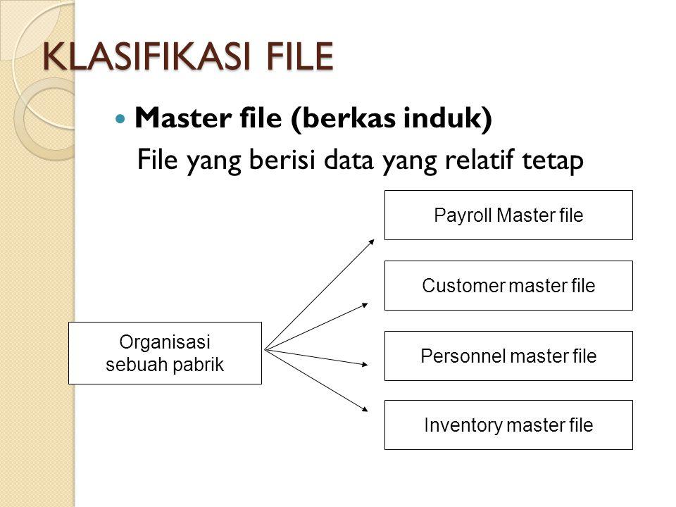 KLASIFIKASI FILE Master file (berkas induk) File yang berisi data yang relatif tetap Payroll Master file Customer master file Personnel master file Inventory master file Organisasi sebuah pabrik