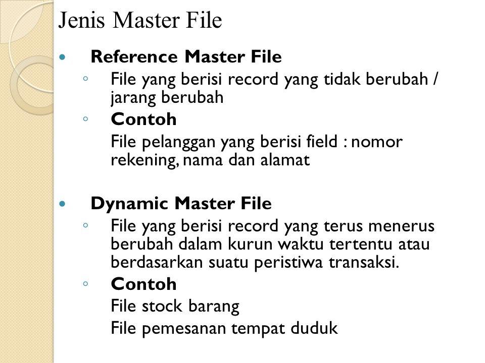 Jenis Master File Reference Master File ◦ File yang berisi record yang tidak berubah / jarang berubah ◦ Contoh File pelanggan yang berisi field : nomor rekening, nama dan alamat Dynamic Master File ◦ File yang berisi record yang terus menerus berubah dalam kurun waktu tertentu atau berdasarkan suatu peristiwa transaksi.