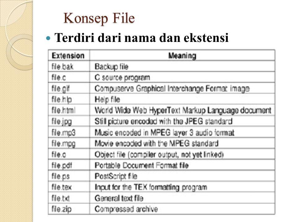 Konsep File Terdiri dari nama dan ekstensi