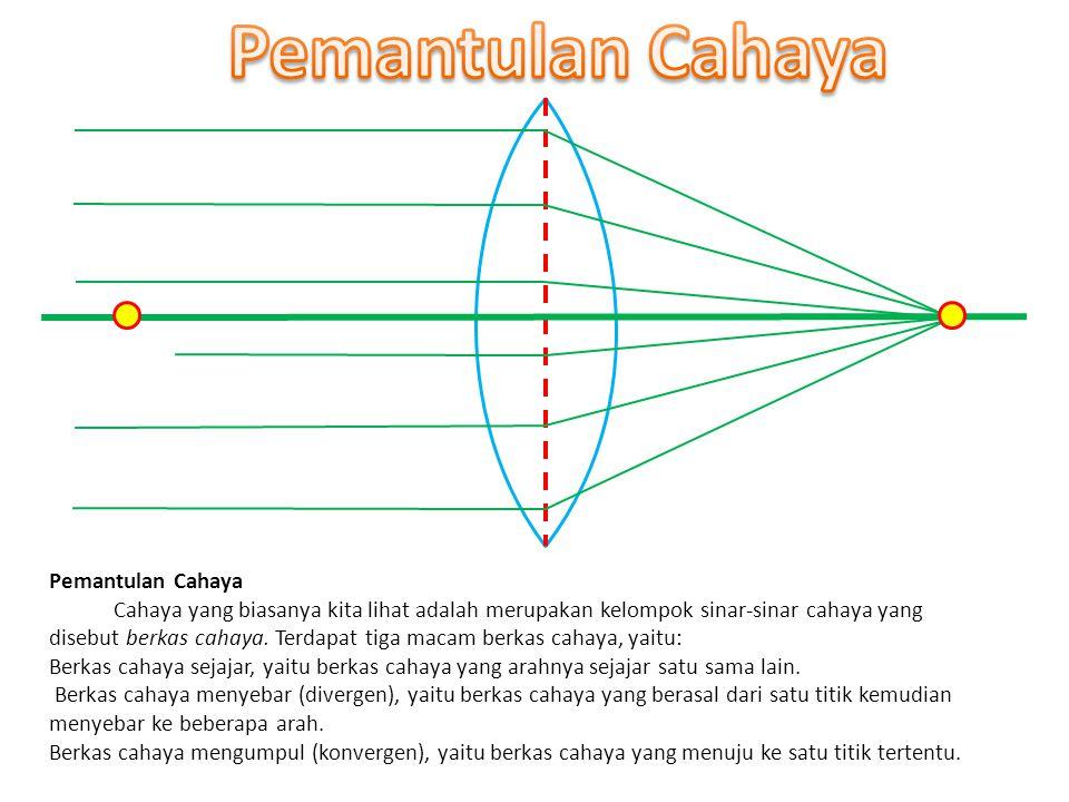 Pemantulan Cahaya Cahaya yang biasanya kita lihat adalah merupakan kelompok sinar-sinar cahaya yang disebut berkas cahaya. Terdapat tiga macam berkas
