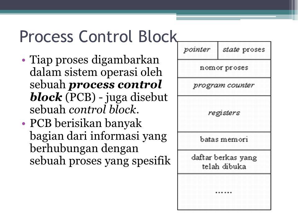 Process Control Block Tiap proses digambarkan dalam sistem operasi oleh sebuah process control block (PCB) - juga disebut sebuah control block.