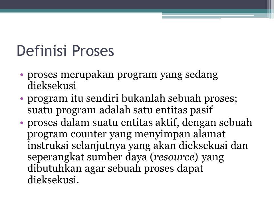 Status Proses Bila sebuah proses dieksekusi, maka statusnya akan berubah-ubah.