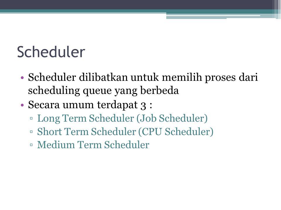 Scheduler Scheduler dilibatkan untuk memilih proses dari scheduling queue yang berbeda Secara umum terdapat 3 : ▫Long Term Scheduler (Job Scheduler) ▫Short Term Scheduler (CPU Scheduler) ▫Medium Term Scheduler