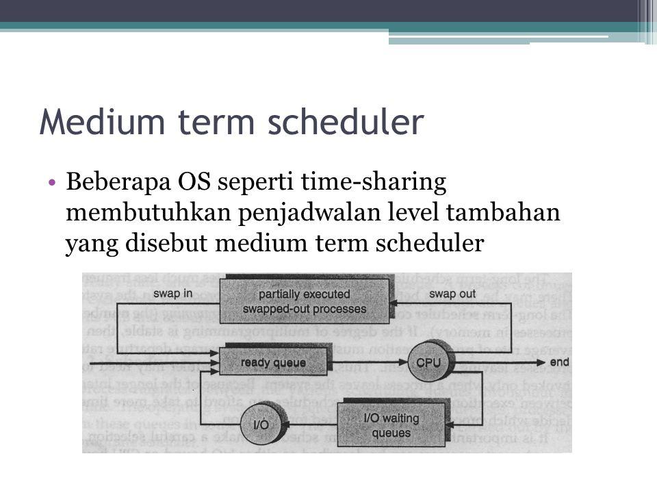 Medium term scheduler Beberapa OS seperti time-sharing membutuhkan penjadwalan level tambahan yang disebut medium term scheduler