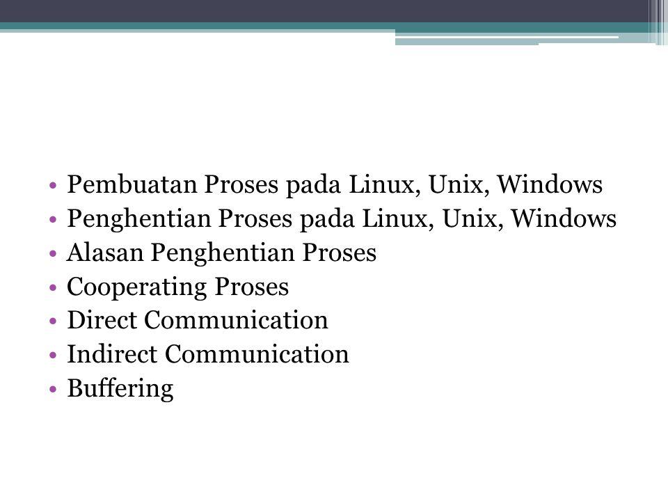 Pembuatan Proses pada Linux, Unix, Windows Penghentian Proses pada Linux, Unix, Windows Alasan Penghentian Proses Cooperating Proses Direct Communication Indirect Communication Buffering