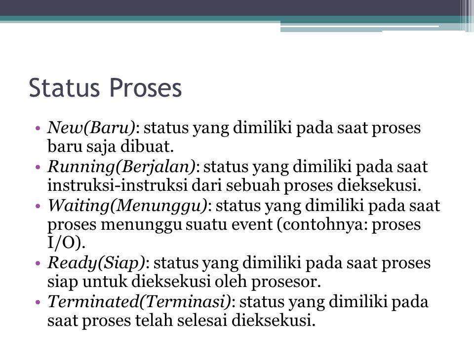 Status Proses Ada tiga kemungkinan bila sebuah proses memiliki status running: Jika program telah selesai dieksekusi maka status dari proses tersebut akan berubah menjadi Terminated.
