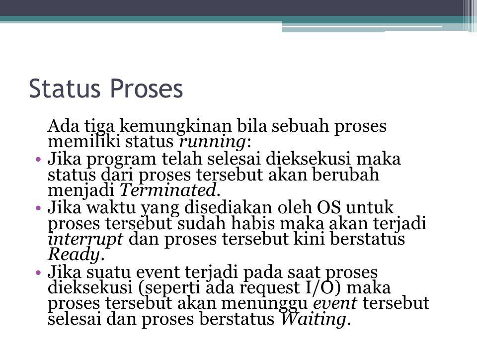 Process Control Block Switching Process