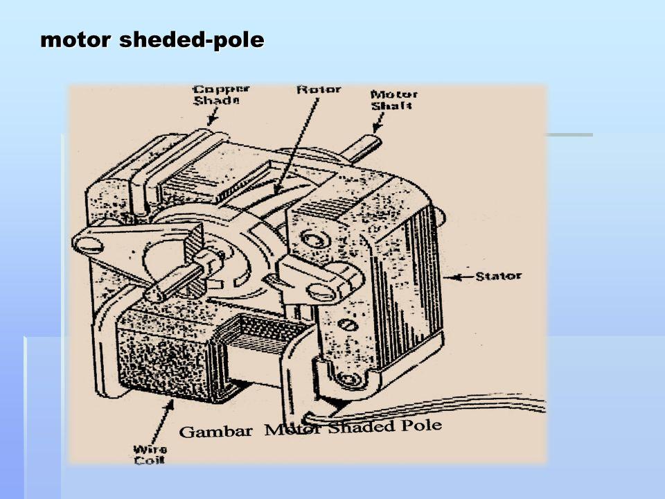 motor sheded-pole