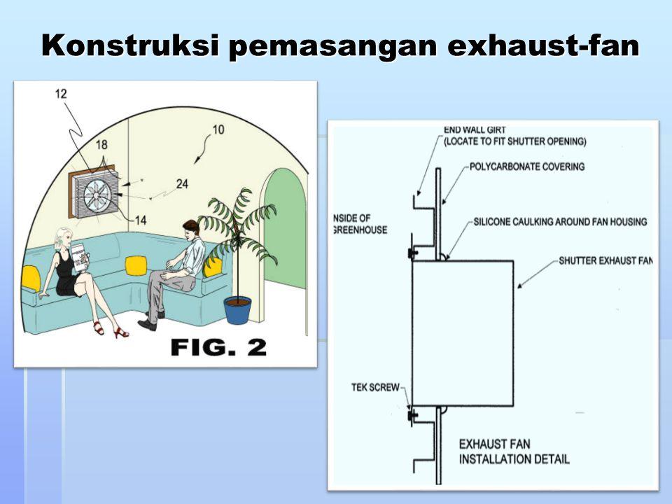 Konstruksi pemasangan exhaust-fan