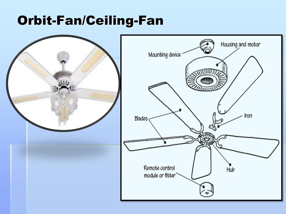 Orbit-Fan/Ceiling-Fan