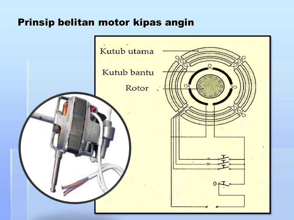 Prinsip belitan motor kipas angin