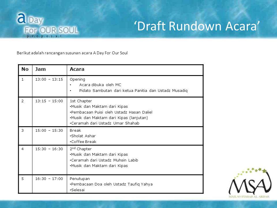 'Draft Rundown Acara' Berikut adalah rancangan susunan acara A Day For Our Soul NoJamAcara 113:00 – 13:15Opening Acara dibuka oleh MC Pidato Sambutan