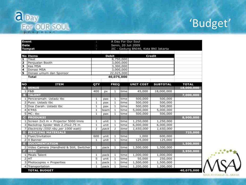 'Budget'