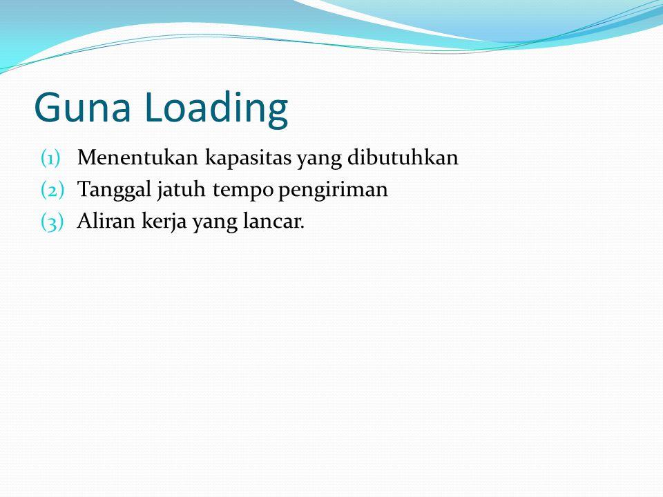 Guna Loading (1) Menentukan kapasitas yang dibutuhkan (2) Tanggal jatuh tempo pengiriman (3) Aliran kerja yang lancar.
